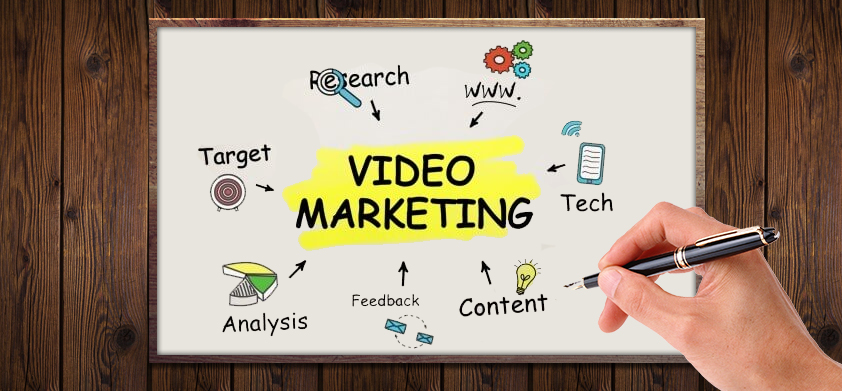 An all-inclusive guide to video marketing for businesses<