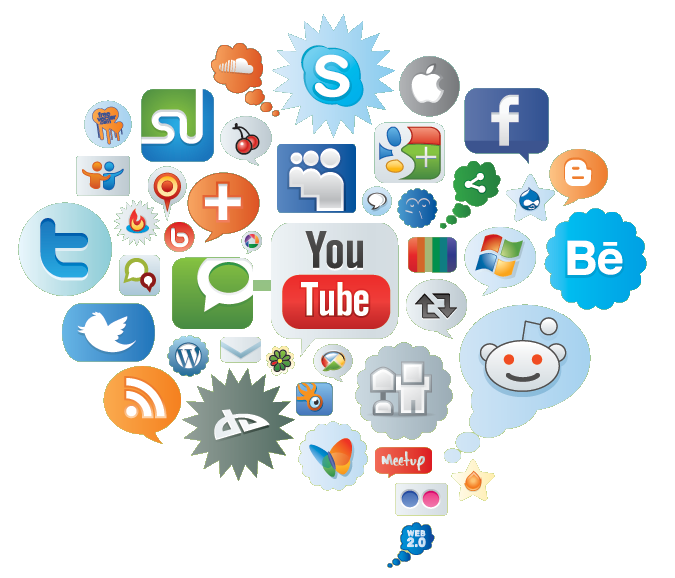 Social Media Marketing Company in San Diego